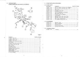 M95 Manual Page 7-8