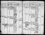 Pedersen-Ole 1822 baptism full