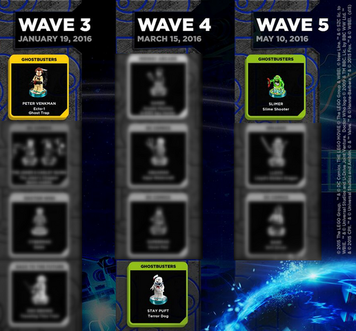 File:Lego Dimensions Info Release Chart Promo 9-27-2015 edit.png
