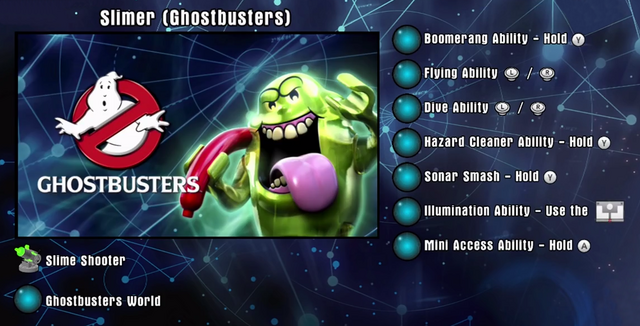 File:Lego Dimensions Slimer Abilities.png