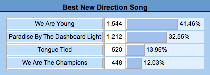 File:10 Best New Direction Song.png