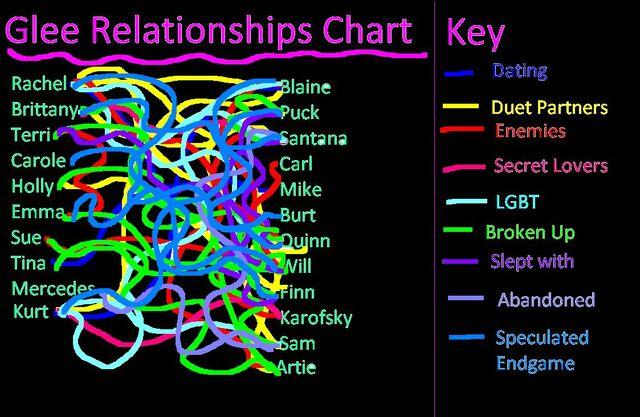 File:Chart.jpg
