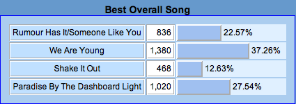File:16 Best Overall Song.png