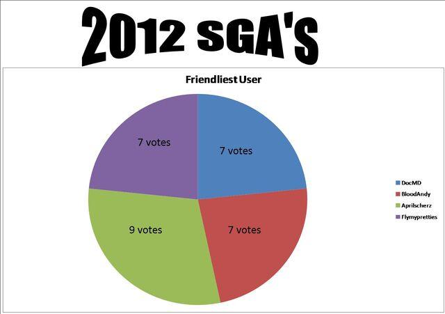 File:2012 SGA's 2.jpg