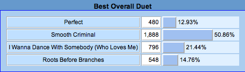 File:2 Best Overall Duet.png