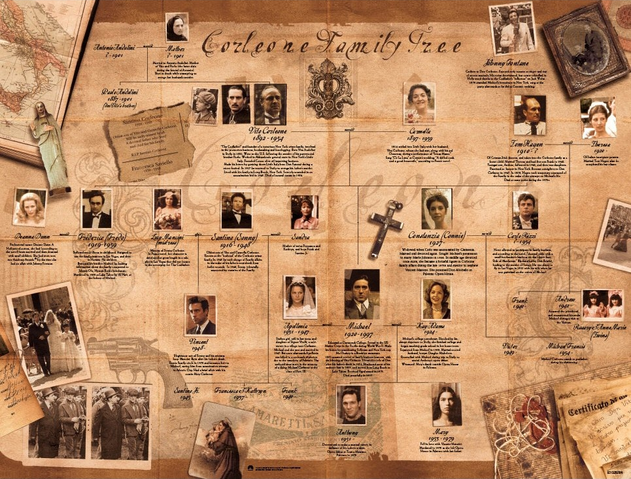 File:Corleone family tree.png