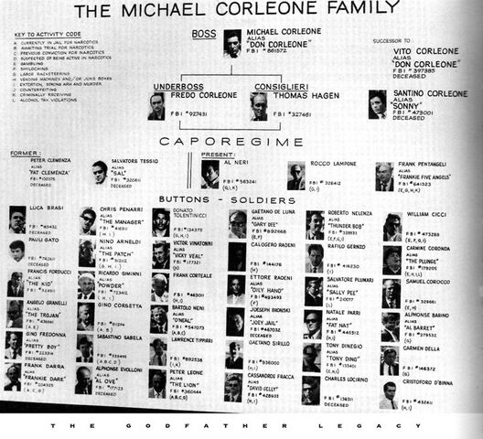 File:Michael Corleone Family.jpg