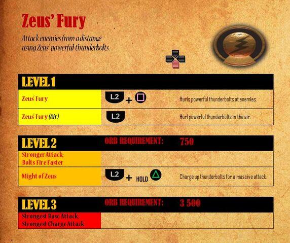 File:Zeus' Fury - attacks.jpg