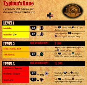 Typhon's Bane - attacks
