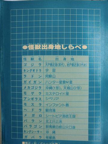File:Gojira Daikaijuu Kaibou Zukan Back.jpg