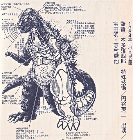 File:Another Godzilla anantomyimage.jpeg