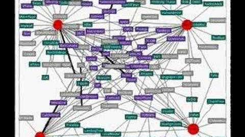 Understanding Web 2.0