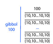 Gibbol
