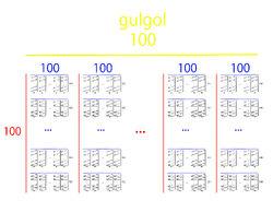 Gulgol