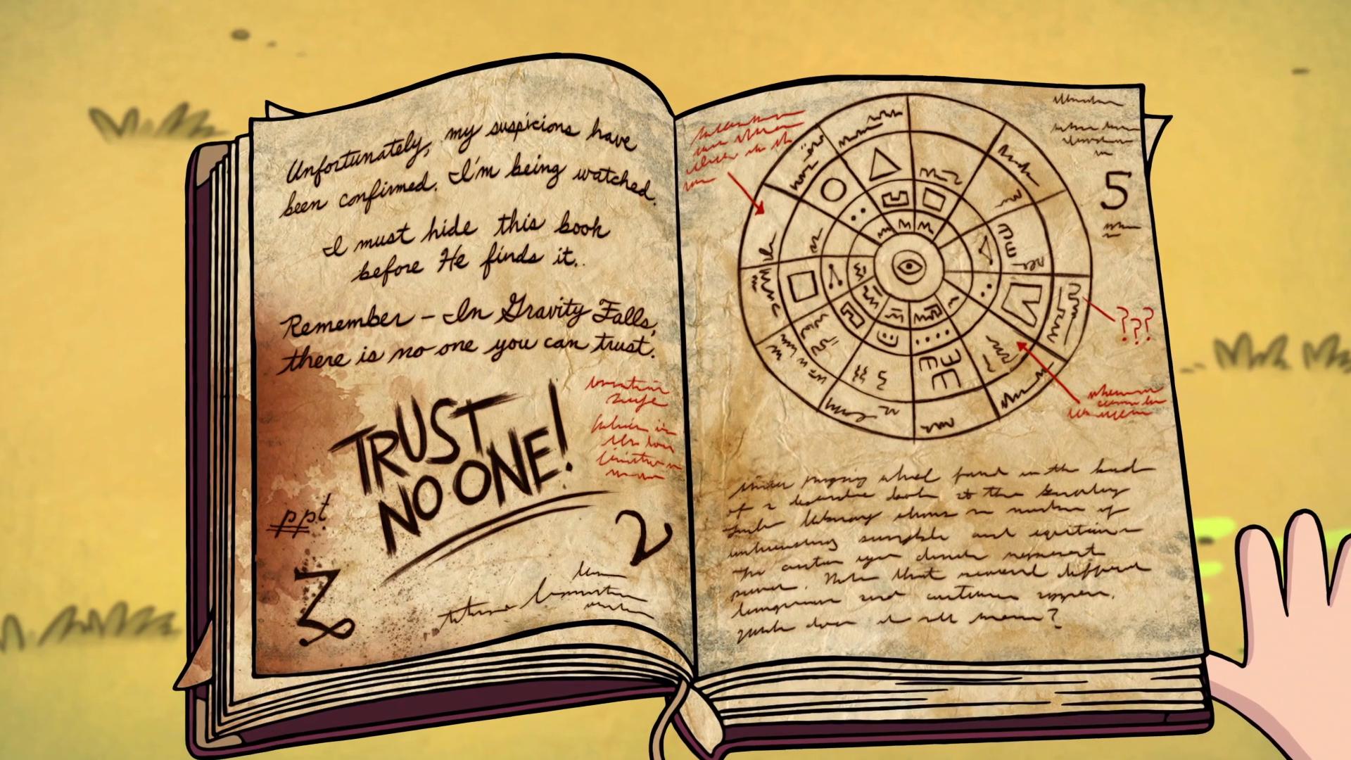 Как сделать свой дневник из гравити фолс