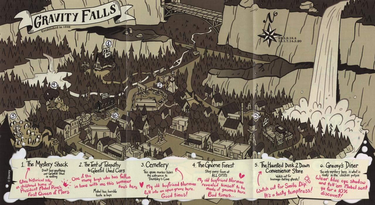 Gravity Falls town map gravityfalls