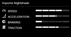 Nightshade-GTAV-StatsRSC