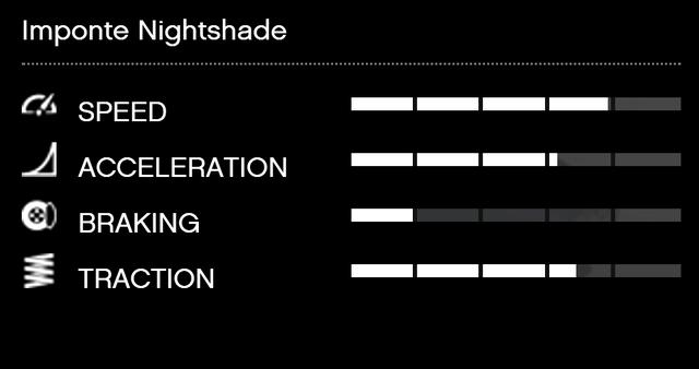 File:Nightshade-GTAV-StatsRSC.png