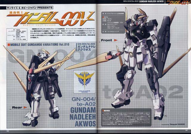 File:Gundam 00V Nadleeh Akwos.jpg