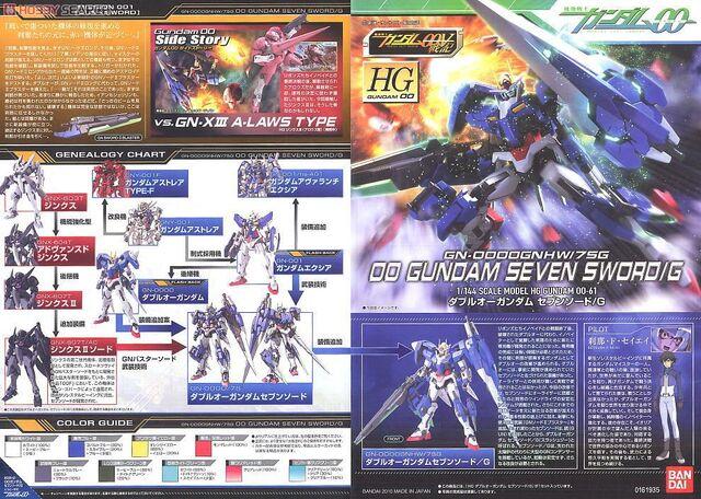 File:HG 00 Seven Sword G 3.jpg