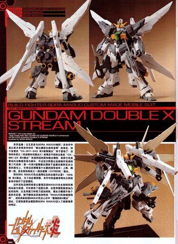 File:GX-9911-DXS.jpg