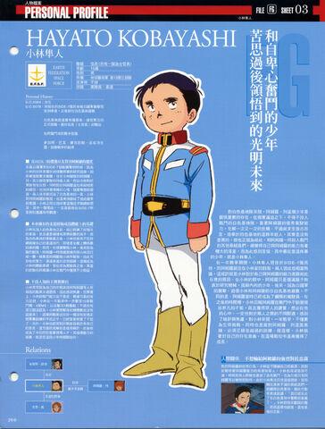 File:HayatoKobayashi.jpg