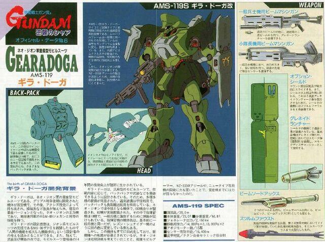 File:Gearadogakai.jpg