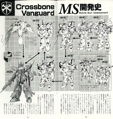 File:Crossbone Vanguard MSDevelopment.jpg