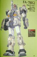 Full Armor Gundam Ground Type Type 2