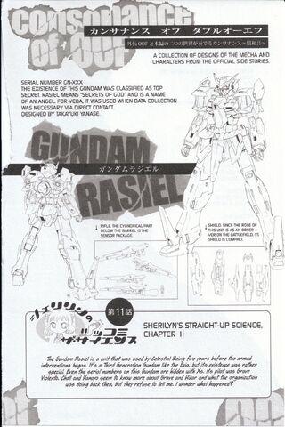 File:GN-XXX Gundam Rasiel - Technical Detail-Design.jpg