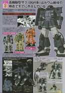 MS-06R-1A Zaku II High Mobility Type Weaponry Part 3
