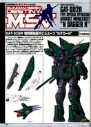 GAT-SO2R - N Dagger N0