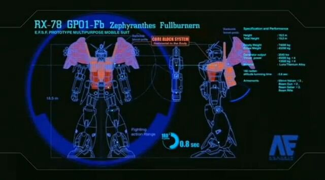 File:GP01-Fb specification and performance.jpg