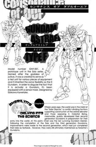 File:Gundam 00F GA Type F.jpg