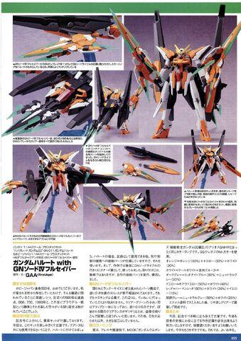 File:Gundam Harute with GN Sword IV Full Saber 2.jpg