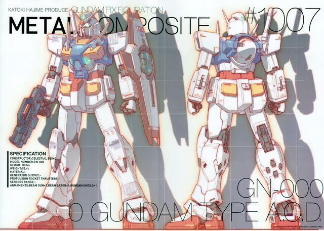 File:GFF 0 Gundam.jpg