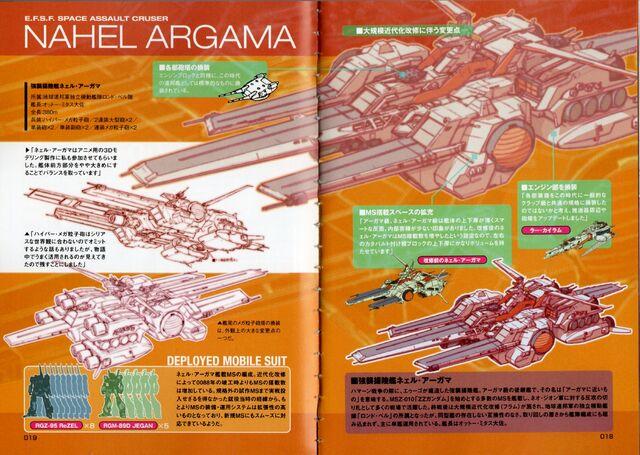 File:SCVA-76 Nahel Argama - SpecTechDetailDesign.jpg