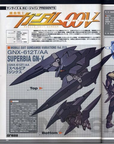 File:GNX-612T bottom.jpg