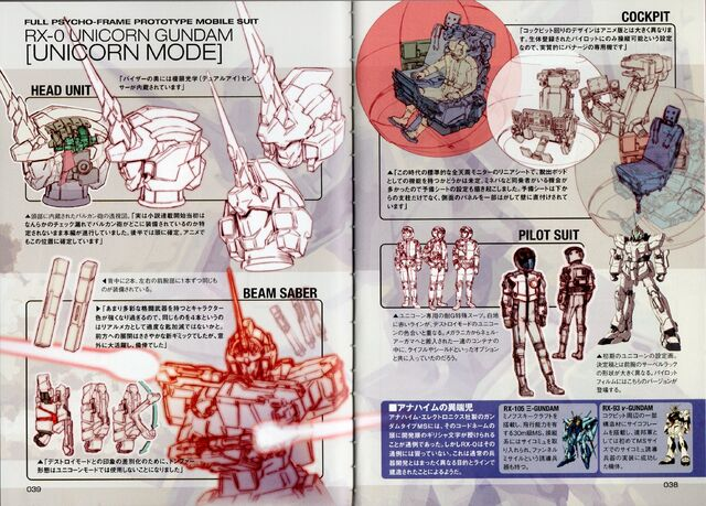 File:RX-0 Unicorn Gundam-U - TechDetailDesign.jpg