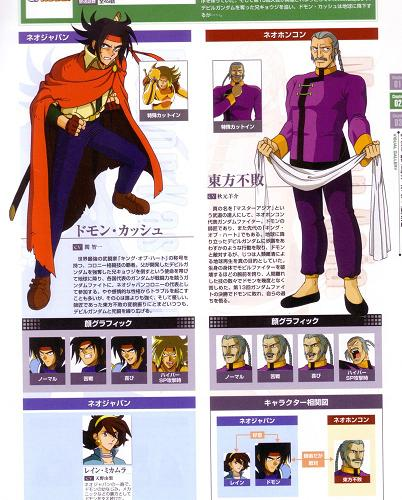 Image for Domon in gundam build fighters