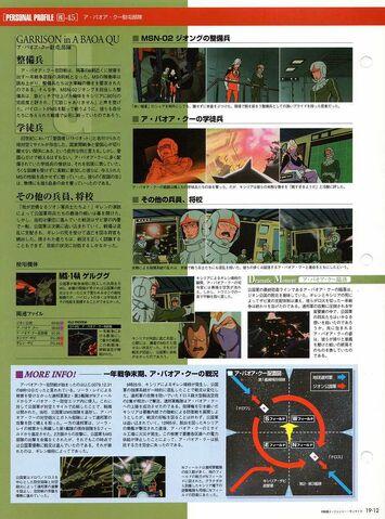 File:GundamFilesGarrisonABQ2.jpg