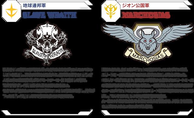 File:Gundam Missing Link Factions.png