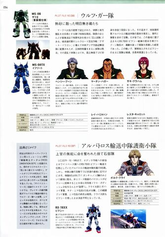 File:Crossdimension-profile.jpg