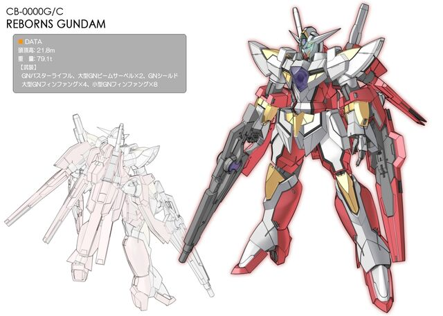 File:Reborns Gundam Data.jpg