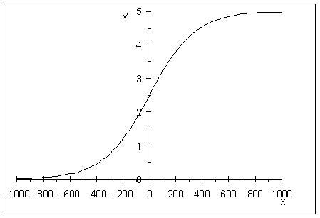File:GvG Rating gainNormal.jpg