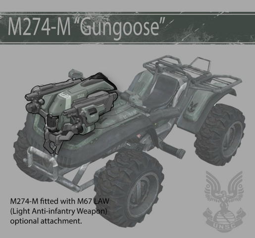 File:Gungoose.png