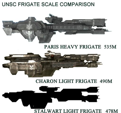 File:FRIGATE SCALE COMPARISON.jpg