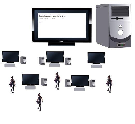 File:Hacking crew.jpg