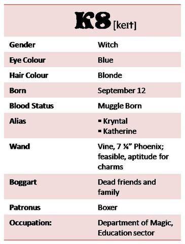 File:Wizard chart.jpg