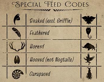 Special feed codes